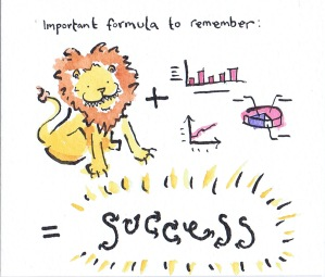 business formula where lions plus strategies equals success