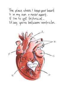 diagram of a human heart with a 'you are here' sign